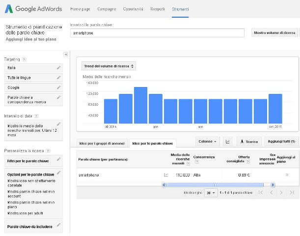 ricerca parole chiave Google Adwords 2