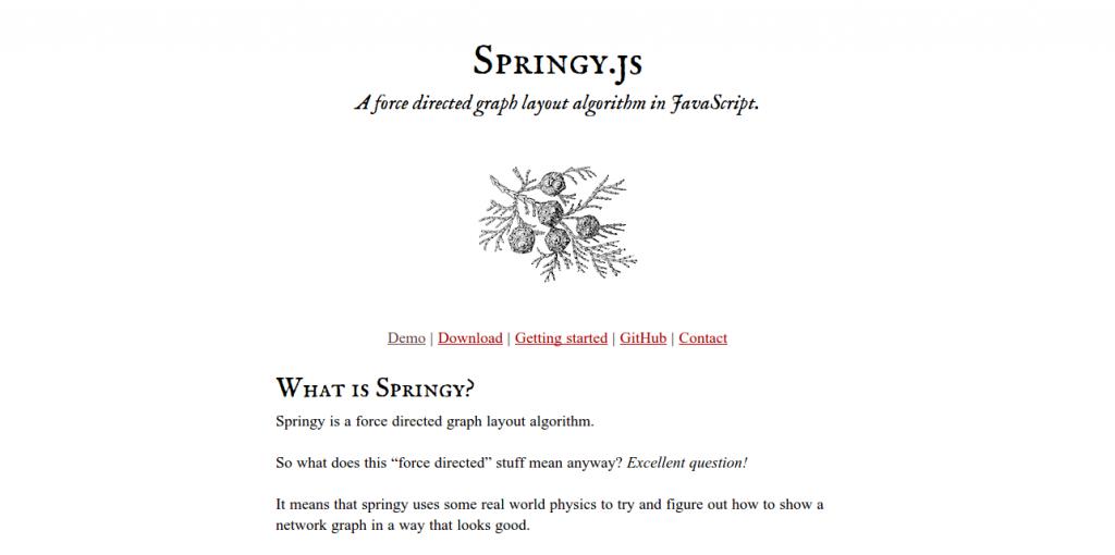 grafici con Springy.